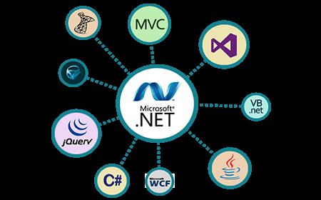 Microsoft Development Services